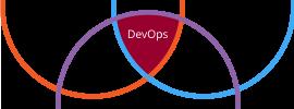 DevOps_Diagram
